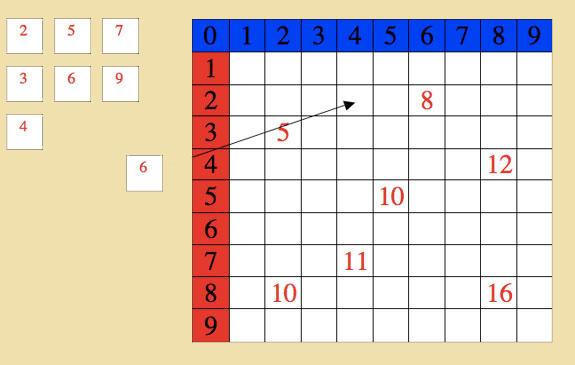 image regarding Addition Chart Printable called Montessori - Arithmetic - Desk of Arithmetics - Addition