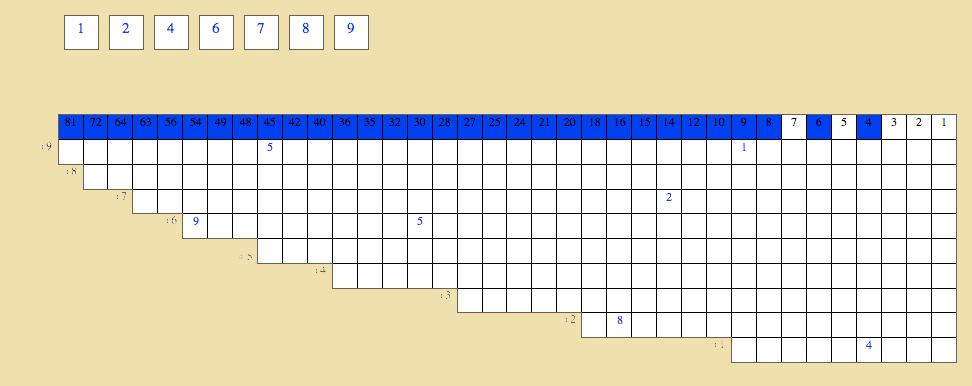 Printables Mathematics Division Chart montessori mathematics table of arithmetics division charts chart 2