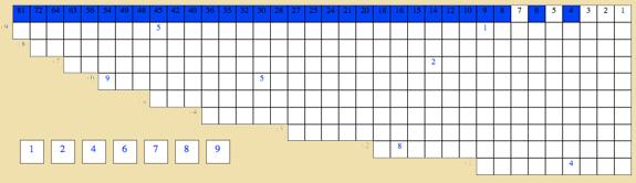 Montessori Mathematics Table Of Arithmetics Division