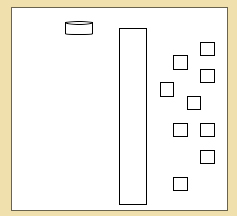 layout of the mat